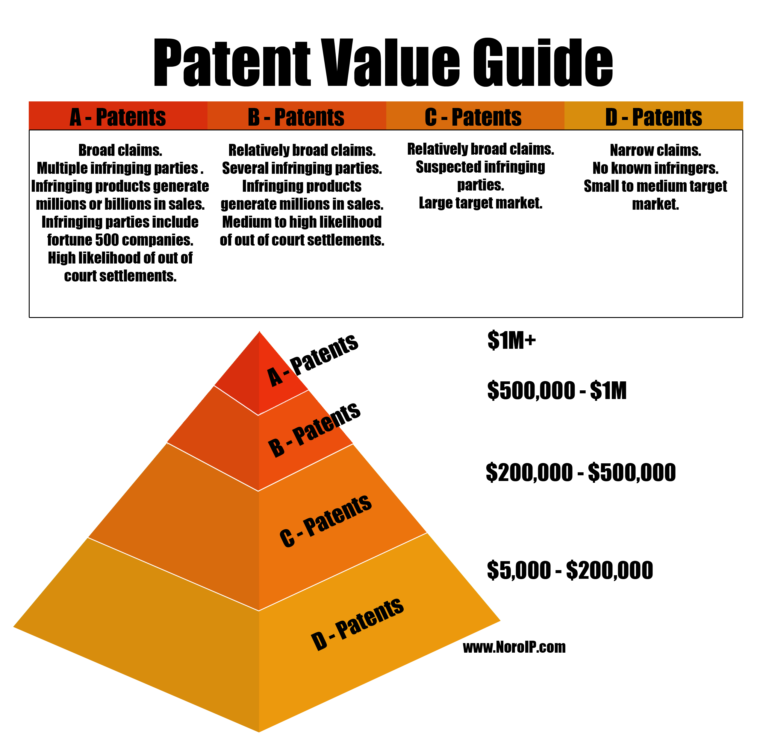 Patent Broker Services